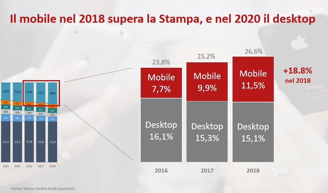 assocom-mobile-2018