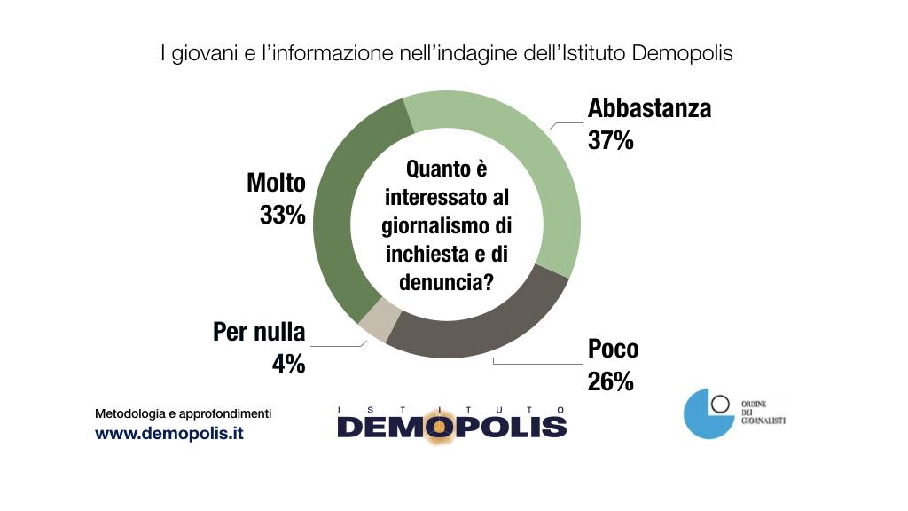 Grafici Demopolis - www.demopolis-6