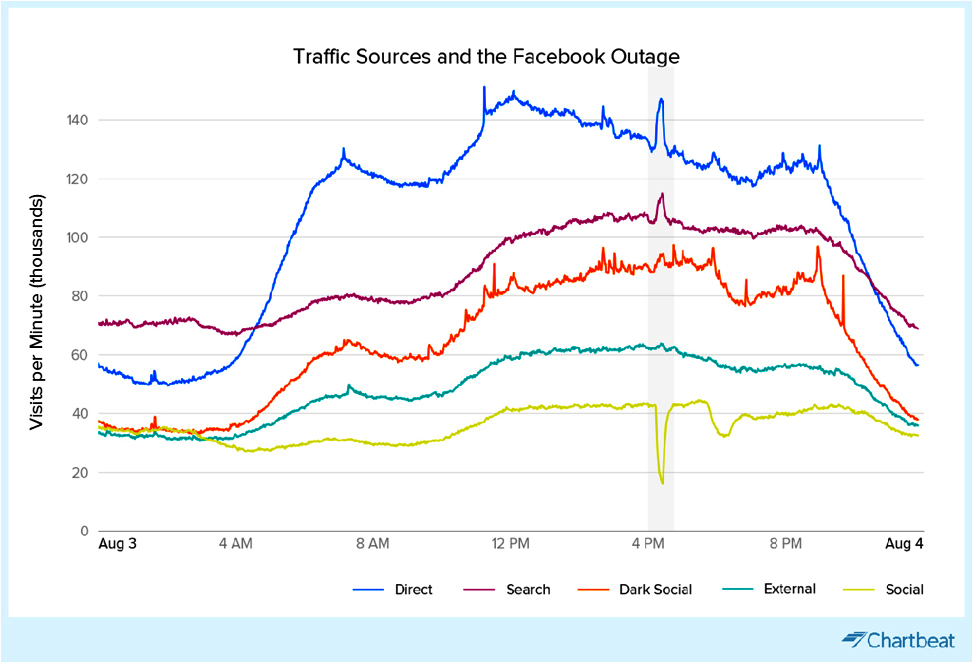 facebook-outage-3-2