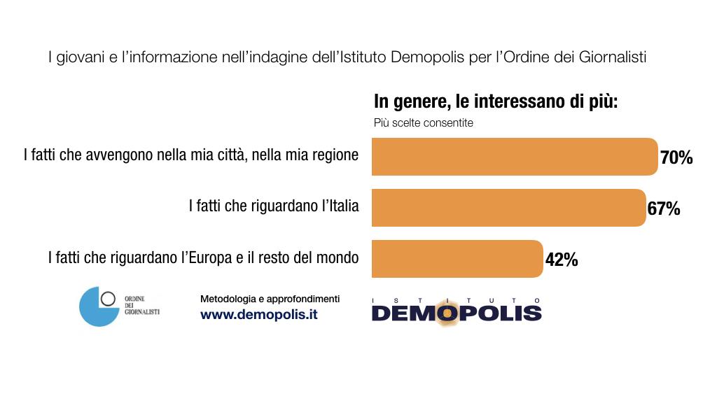 Grafici Demopolis - www.demopolis-4