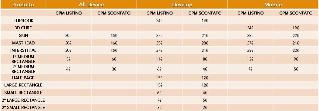 Tariffe Elettorali - Formati e prezzi di tutte le edizioni - Prodotti display costo CPM-2