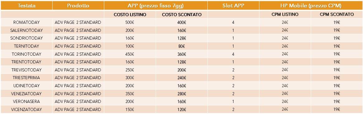 FORMATI E PREZZI ADVPage App e HP Mobile 3-2