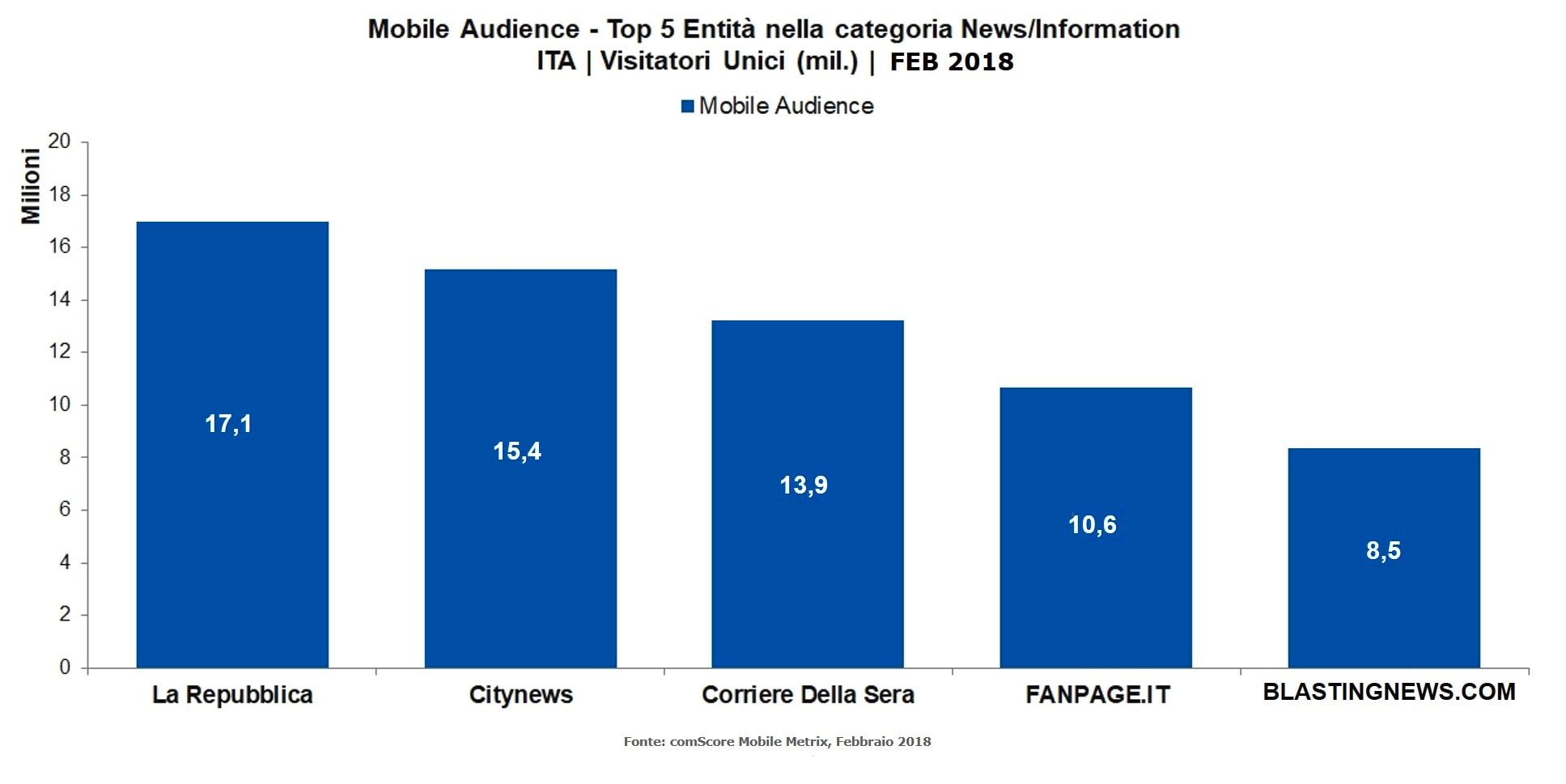 newsinfo_mobile_top5-3